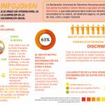 infojoven_discriminacion_racial-01